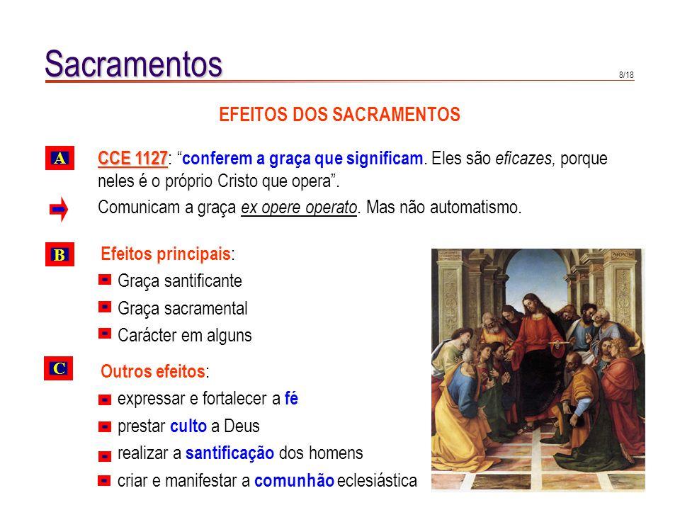 8/18 Sacramentos EFEITOS DOS SACRAMENTOS A CCE 1127 CCE 1127 : conferem a graça que significam. Eles são eficazes, porque neles é o próprio Cristo que