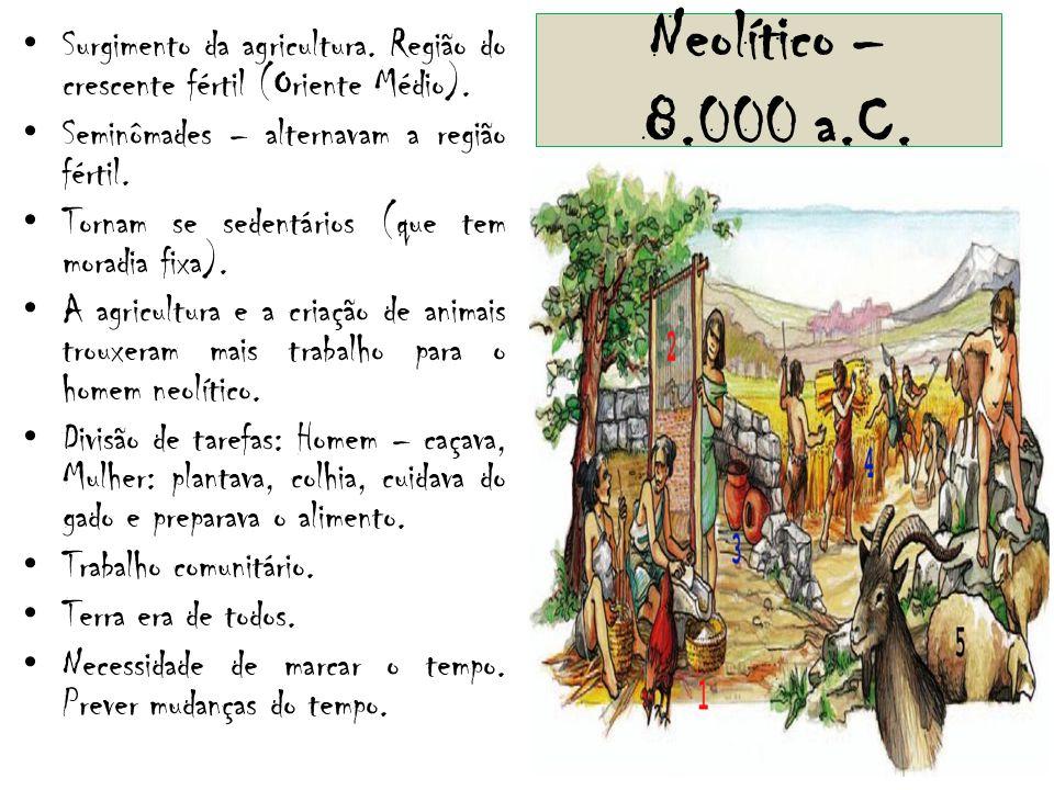 Neolítico – 8.000 a.C. Surgimento da agricultura. Região do crescente fértil (Oriente Médio). Seminômades – alternavam a região fértil. Tornam se sede