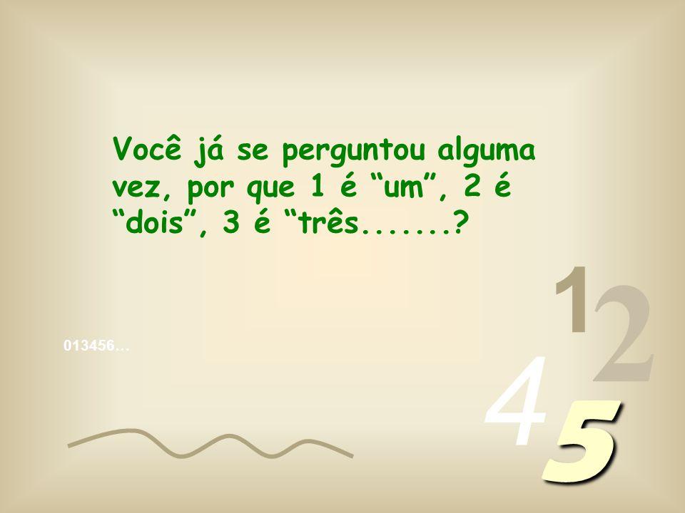 013456… 1 2 4 5 Você já se perguntou alguma vez, por que 1 é um, 2 é dois, 3 é três.......?