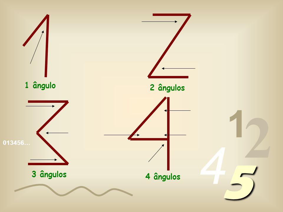 013456… 1 2 4 5 1 ângulo 2 ângulos 3 ângulos 4 ângulos