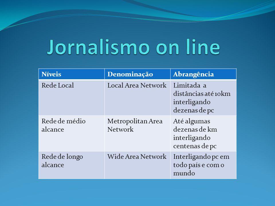 NíveisDenominaçãoAbrangência Rede LocalLocal Area NetworkLimitada a distâncias até 10km interligando dezenas de pc Rede de médio alcance Metropolitan