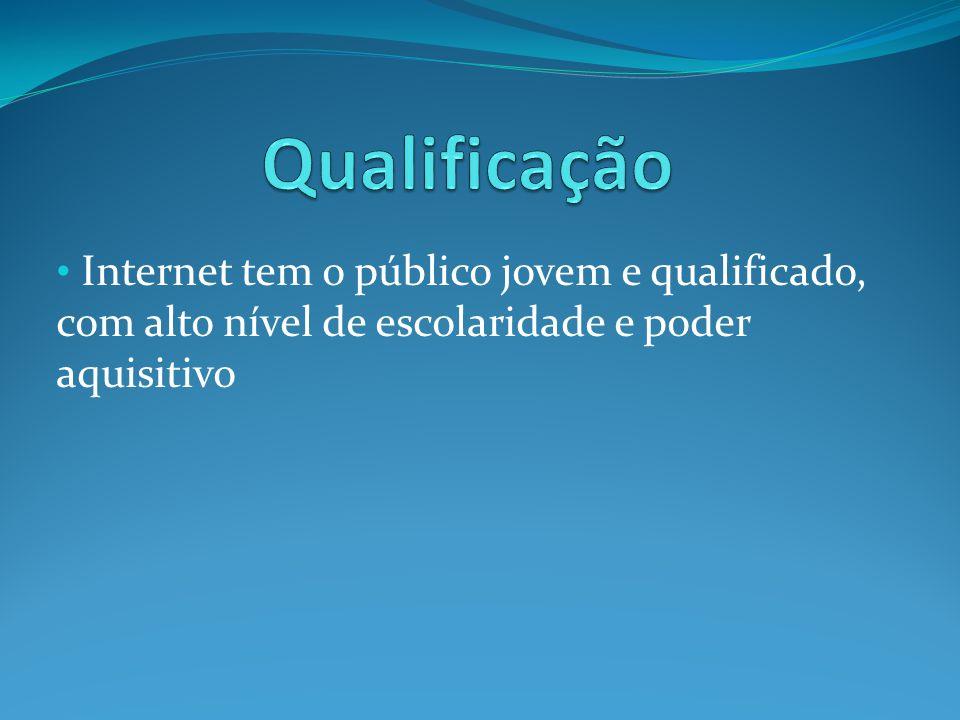 Internet tem o público jovem e qualificado, com alto nível de escolaridade e poder aquisitivo
