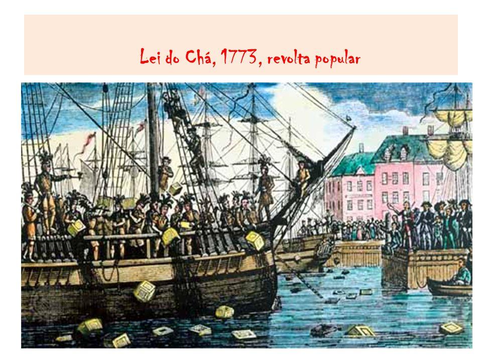 Lei do Chá, 1773, revolta popular