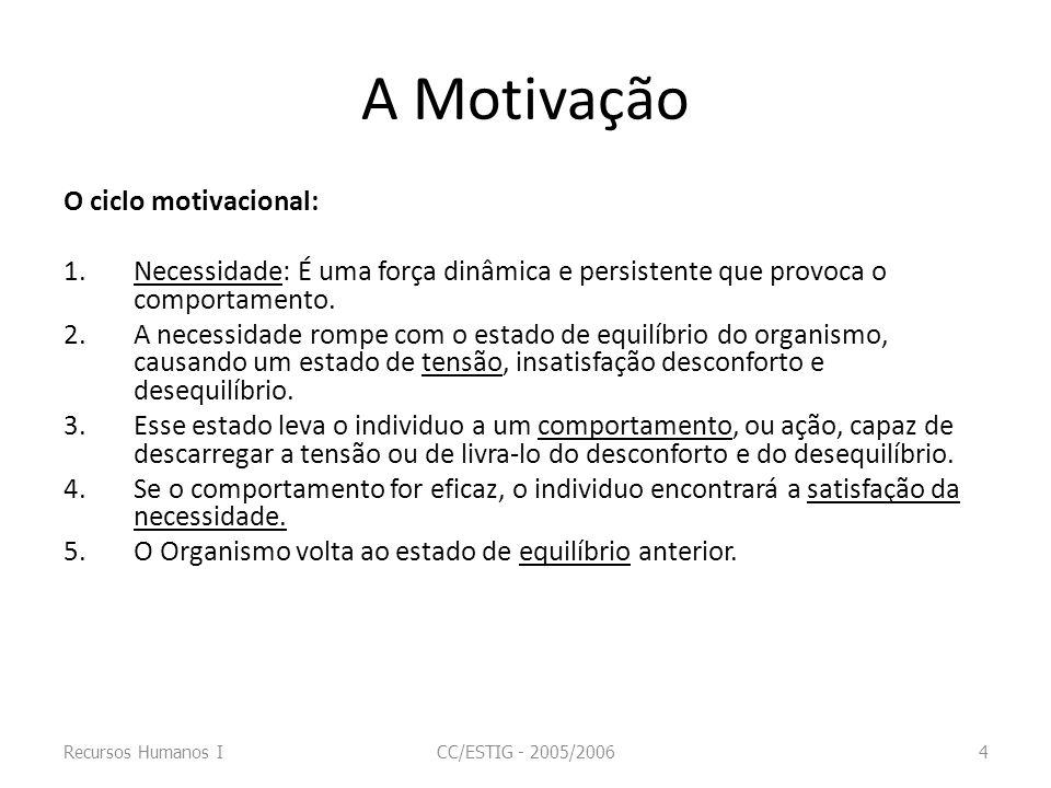 A Motivação O ciclo motivacional: 1.Necessidade: É uma força dinâmica e persistente que provoca o comportamento. 2.A necessidade rompe com o estado de