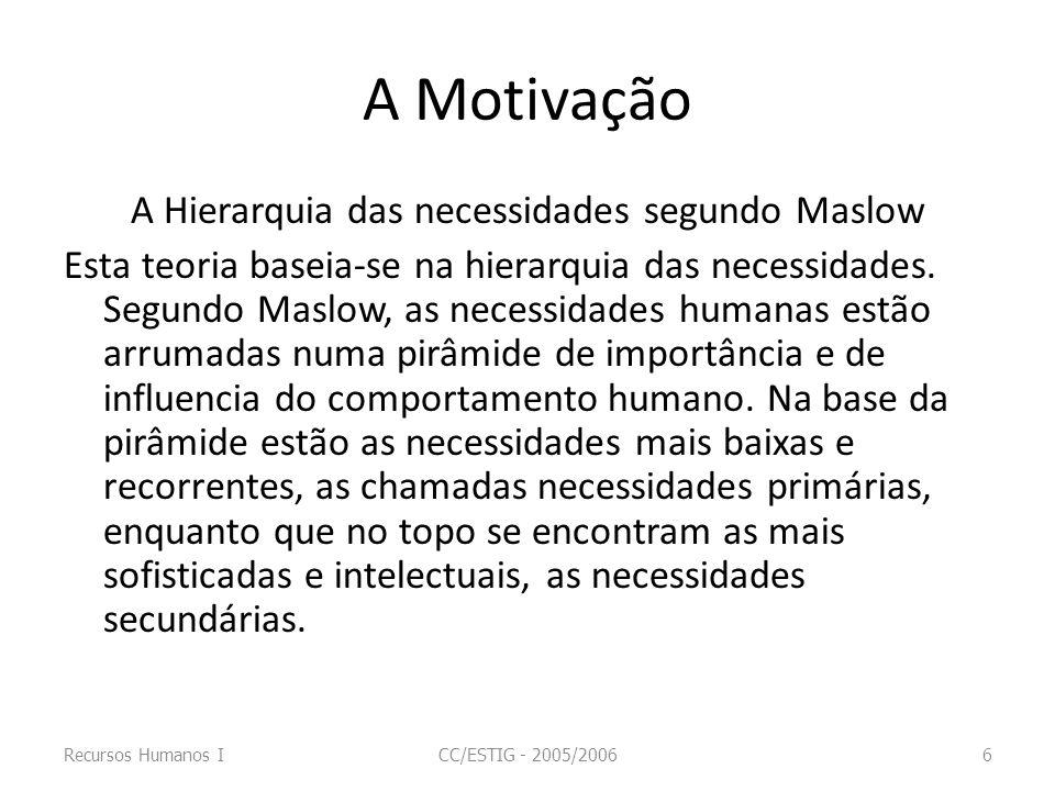 A Motivação A Hierarquia das necessidades segundo Maslow Esta teoria baseia-se na hierarquia das necessidades. Segundo Maslow, as necessidades humanas
