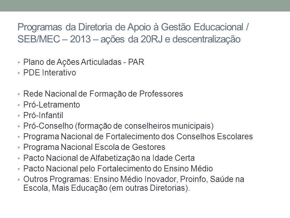 Quadro da oferta de formação continuada – Catálogo até 2013 ProgramasCurso(s)Nível / ModalidadePúblico Alvon.