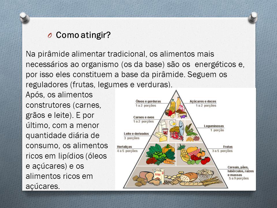 O Como atingir? Na pirâmide alimentar tradicional, os alimentos mais necessários ao organismo (os da base) são os energéticos e, por isso eles constit