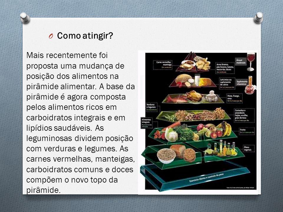 O Como atingir? Mais recentemente foi proposta uma mudança de posição dos alimentos na pirâmide alimentar. A base da pirâmide é agora composta pelos a