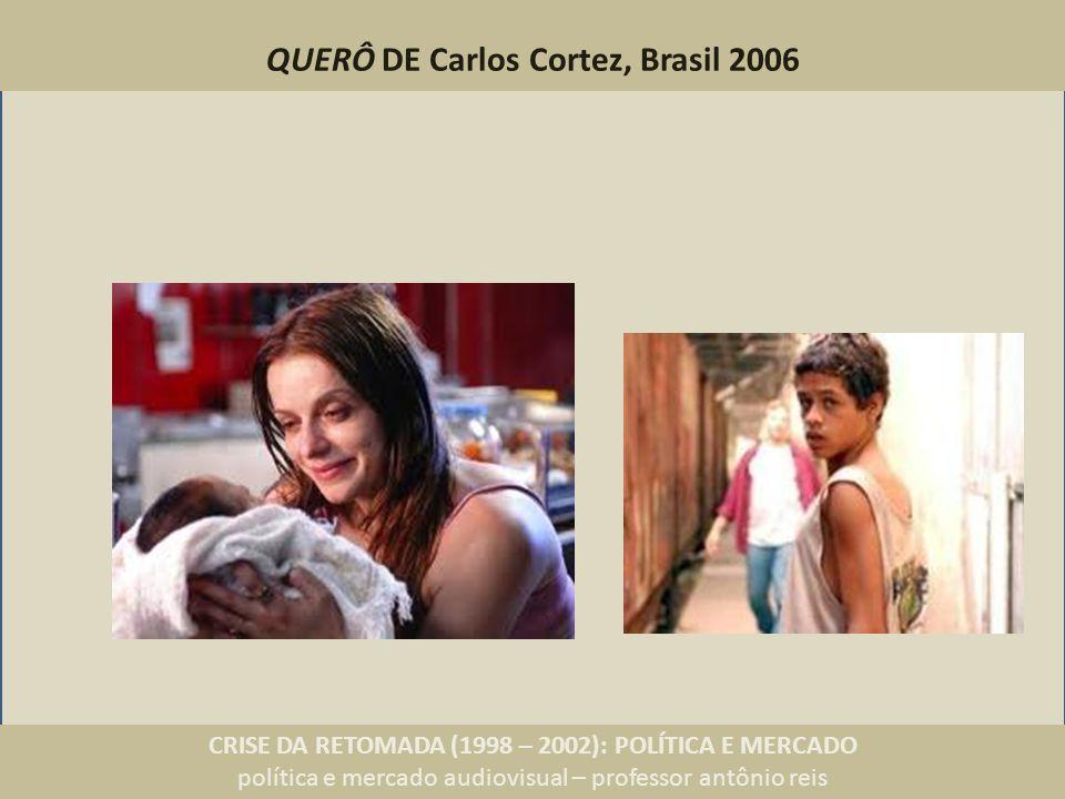 CRISE DA RETOMADA (1998 – 2002): POLÍTICA E MERCADO política e mercado audiovisual – professor antônio reis QUERÔ DE Carlos Cortez, Brasil 2006