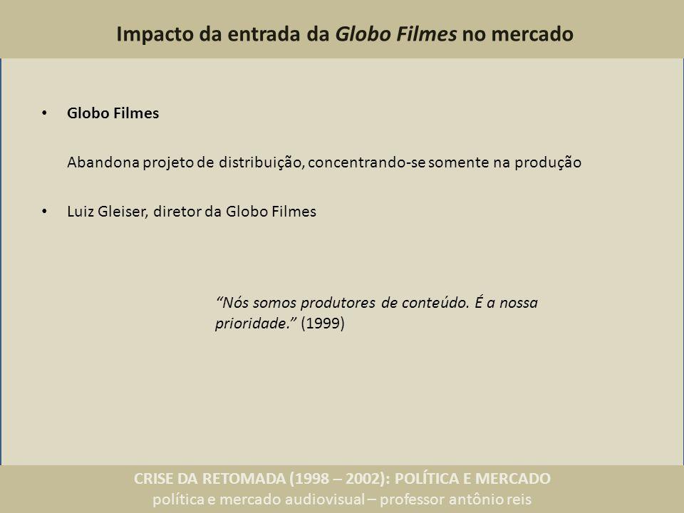 CRISE DA RETOMADA (1998 – 2002): POLÍTICA E MERCADO política e mercado audiovisual – professor antônio reis Impacto da entrada da Globo Filmes no merc