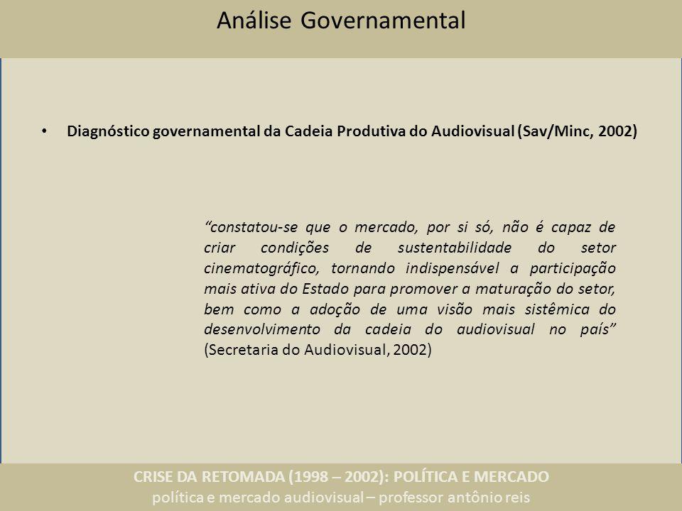 CRISE DA RETOMADA (1998 – 2002): POLÍTICA E MERCADO política e mercado audiovisual – professor antônio reis Análise Governamental Diagnóstico governam