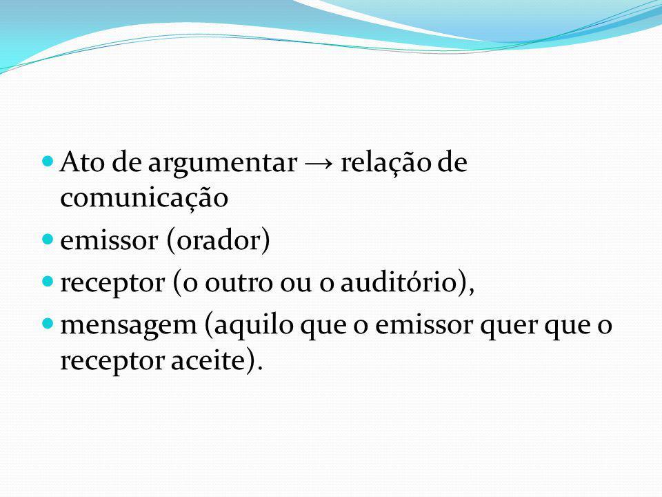 Ato de argumentar relação de comunicação emissor (orador) receptor (o outro ou o auditório), mensagem (aquilo que o emissor quer que o receptor aceite