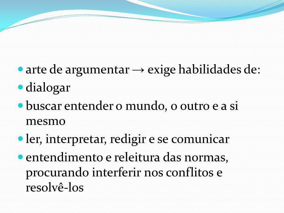 arte de argumentar exige habilidades de: dialogar buscar entender o mundo, o outro e a si mesmo ler, interpretar, redigir e se comunicar entendimento e releitura das normas, procurando interferir nos conflitos e resolvê-los