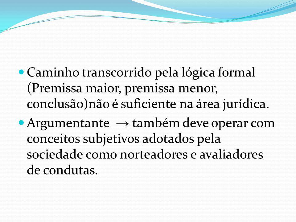 Caminho transcorrido pela lógica formal (Premissa maior, premissa menor, conclusão)não é suficiente na área jurídica. Argumentante também deve operar