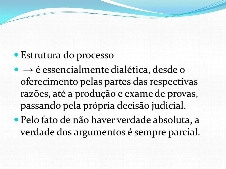 Estrutura do processo é essencialmente dialética, desde o oferecimento pelas partes das respectivas razões, até a produção e exame de provas, passando