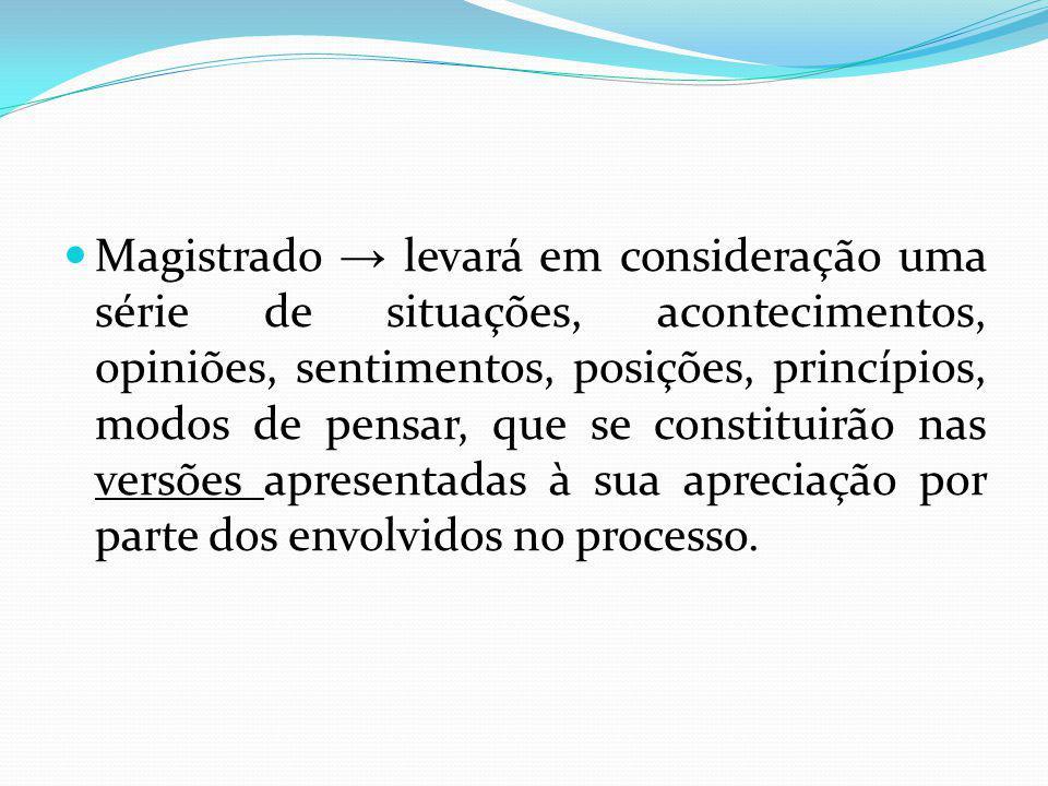 Magistrado levará em consideração uma série de situações, acontecimentos, opiniões, sentimentos, posições, princípios, modos de pensar, que se constituirão nas versões apresentadas à sua apreciação por parte dos envolvidos no processo.