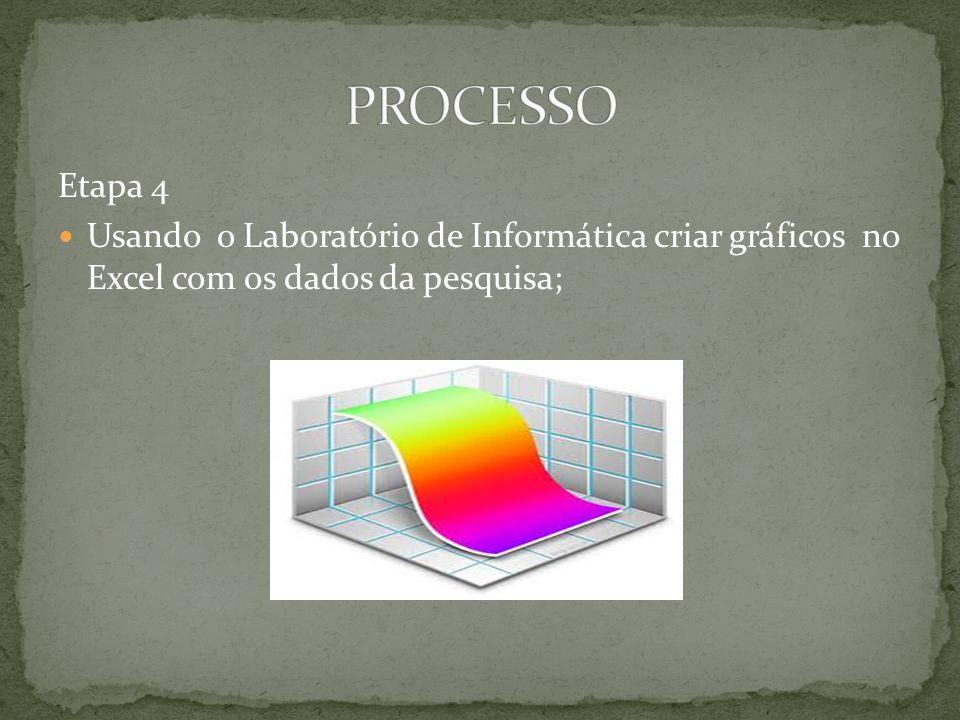 Etapa 4 Usando o Laboratório de Informática criar gráficos no Excel com os dados da pesquisa;