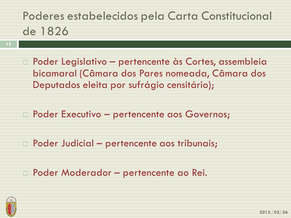 Poderes estabelecidos pela Carta Constitucional de 1826 2013 / 02/ 06 13 Poder Legislativo – pertencente às Cortes, assembleia bicamaral (Câmara dos P