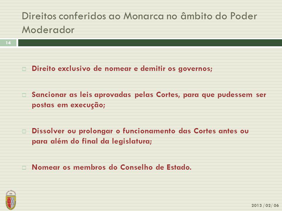 Direitos conferidos ao Monarca no âmbito do Poder Moderador 2013 / 02/ 06 14 Direito exclusivo de nomear e demitir os governos; Sancionar as leis apro