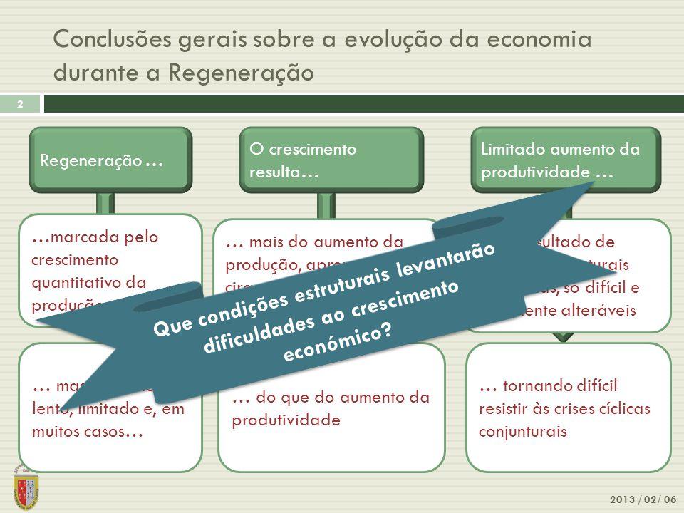 Conclusões gerais sobre a evolução da economia durante a Regeneração 2013 / 02/ 06 2 Regeneração … …marcada pelo crescimento quantitativo da produção…