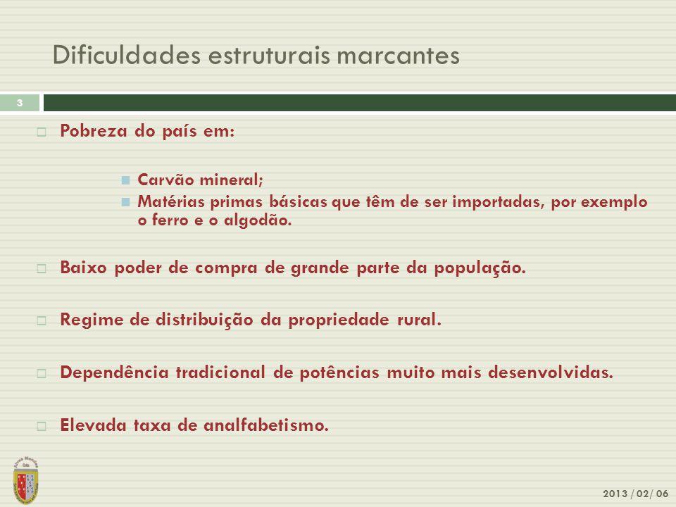 Dificuldades estruturais marcantes 2013 / 02/ 06 3 Pobreza do país em: Carvão mineral; Matérias primas básicas que têm de ser importadas, por exemplo