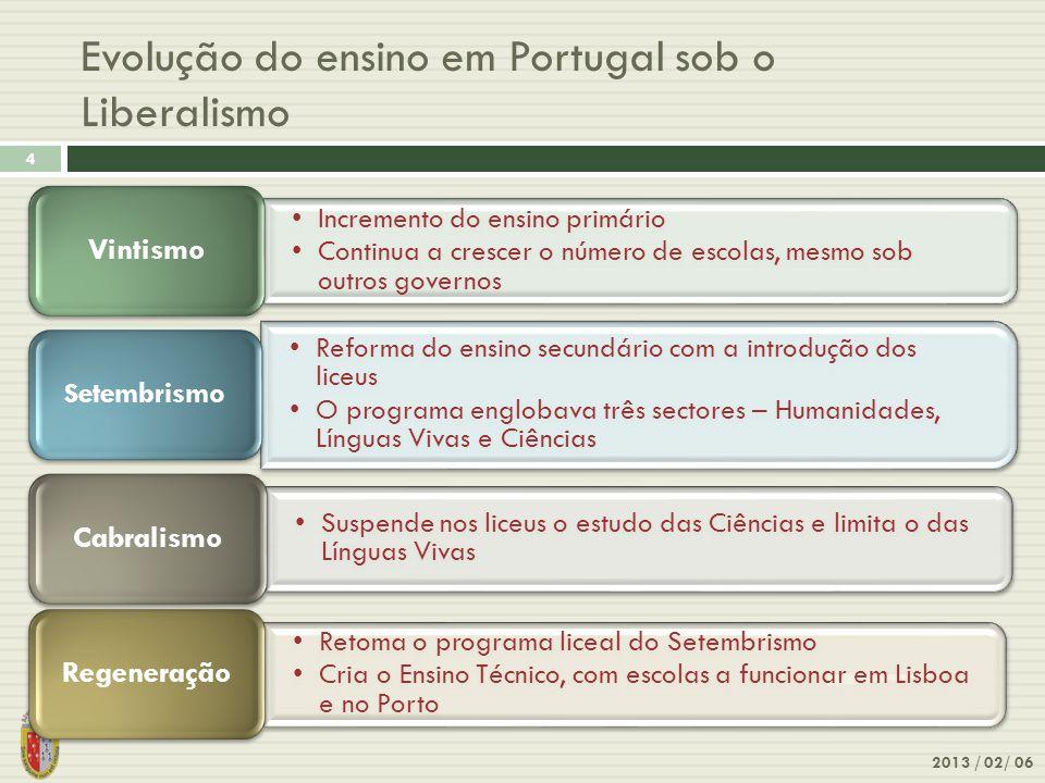 Evolução do ensino em Portugal sob o Liberalismo 2013 / 02/ 06 4 Incremento do ensino primário Continua a crescer o número de escolas, mesmo sob outro
