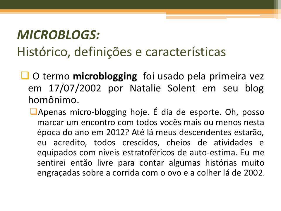 O termo microblogging foi usado pela primeira vez em 17/07/2002 por Natalie Solent em seu blog homônimo. Apenas micro-blogging hoje. É dia de esporte.