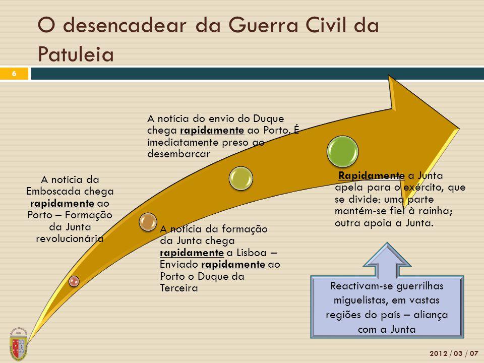 O desencadear da Guerra Civil da Patuleia 2012 / 03 / 07 6 A notícia da Emboscada chega rapidamente ao Porto – Formação da Junta revolucionária A notí