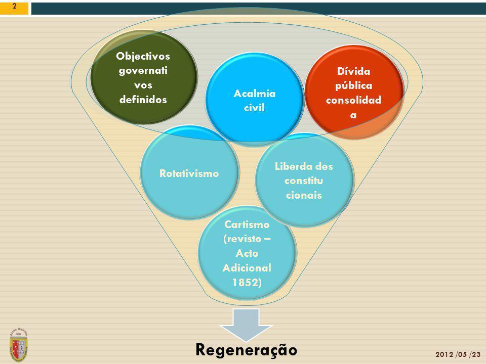2 Regeneração 2 Cartismo (revisto – Acto Adicional 1852) Rotativismo Liberda des constitu cionais Dívida pública consolidad a Objectivos governati vos
