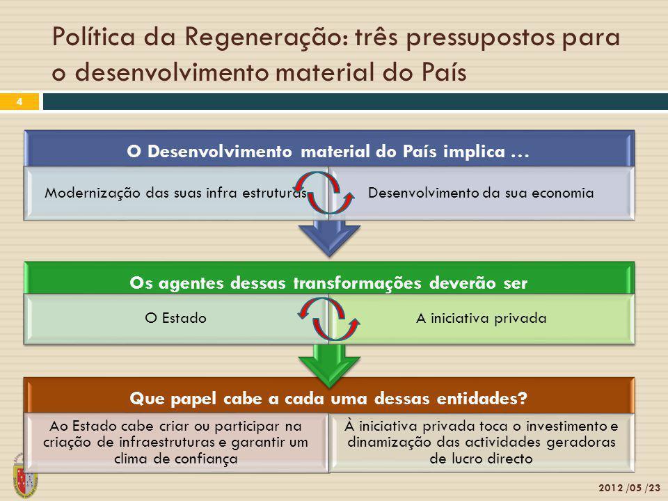 Política da Regeneração: três pressupostos para o desenvolvimento material do País 2012 /05 /23 4