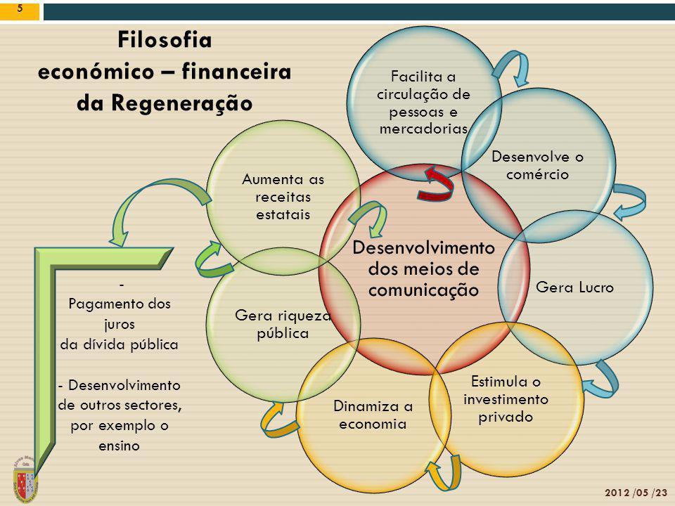 5 5 Filosofia económico – financeira da Regeneração - Pagamento dos juros da dívida pública - Desenvolvimento de outros sectores, por exemplo o ensino