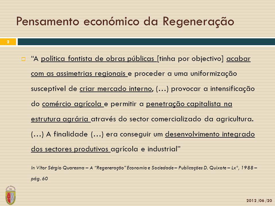 Pensamento económico da Regeneração 2012 /06 /20 3 De acordo com os princípios do Liberalismo Económico (livre concorrência) … … segurança; … liberdade de organização; … liberdade de produção e venda; … facilidade de circulação … criar as condições que estimulem a economia, garantindo … - Agricultura; - Indústria - Banca; - Comércio...
