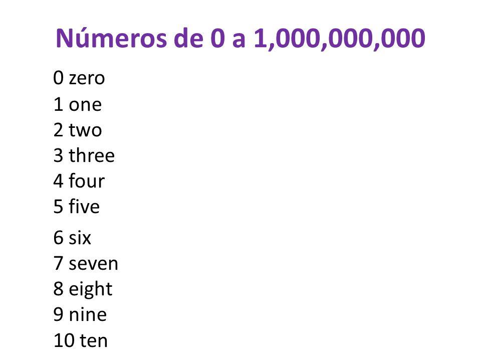 Números de 0 a 1,000,000,000 11 eleven 12 twelve 13 thirteen 14 fourteen 15 fifteen 16 sixteen 17 seventeen 18 eighteen 19 nineteen 20 twenty