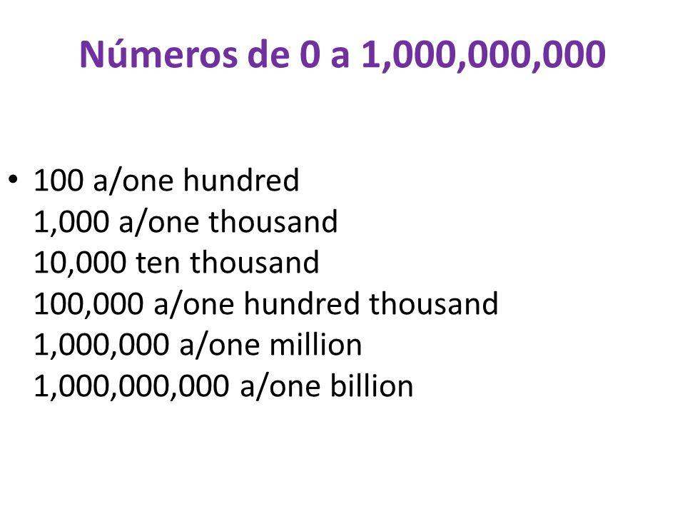Anos (Ages) 1998: nineteen ninety-eight 2000: two thousand 2002: two thousand (and) two 2006: two thousand (and) six 2010: two thousand (and) ten / twenty ten 2011 = Two thousand eleven 2012: two thousand (and) twelve / twenty twelve 2014: two thousand (and) fourteen/ twenty fourteen