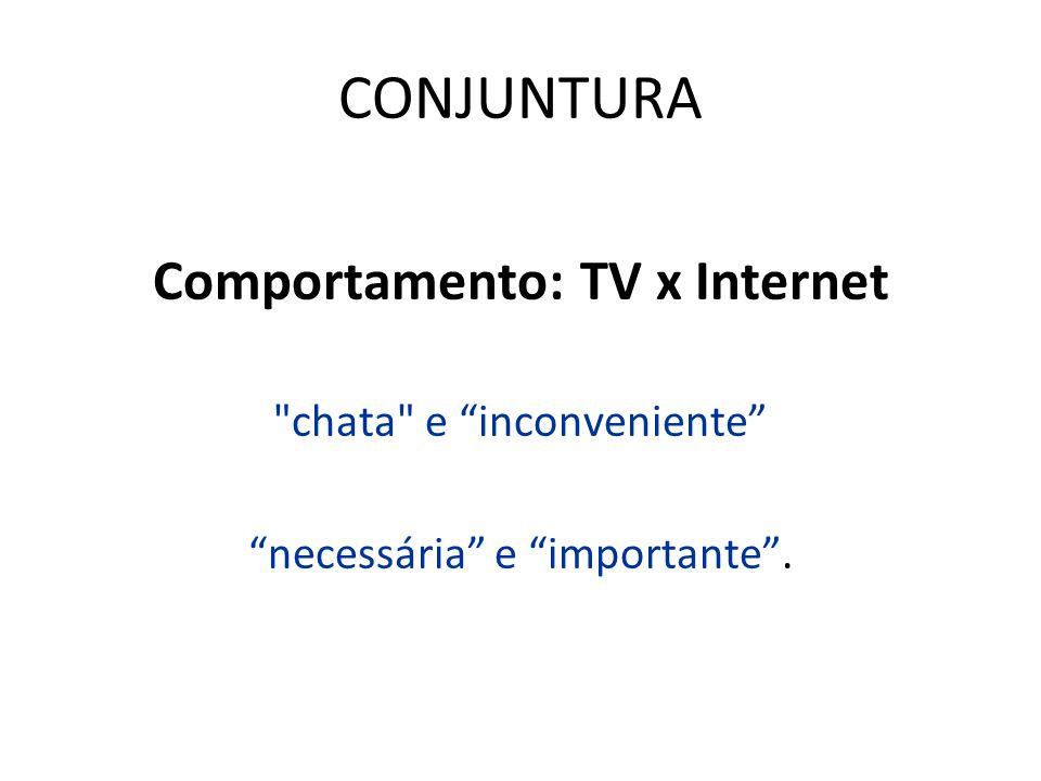 Comportamento: TV x Internet chata e inconveniente necessária e importante.