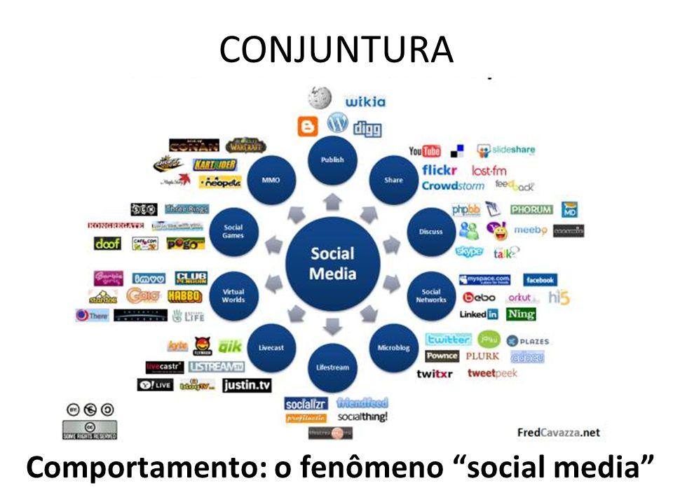 CONJUNTURA Comportamento: o fenômeno social media