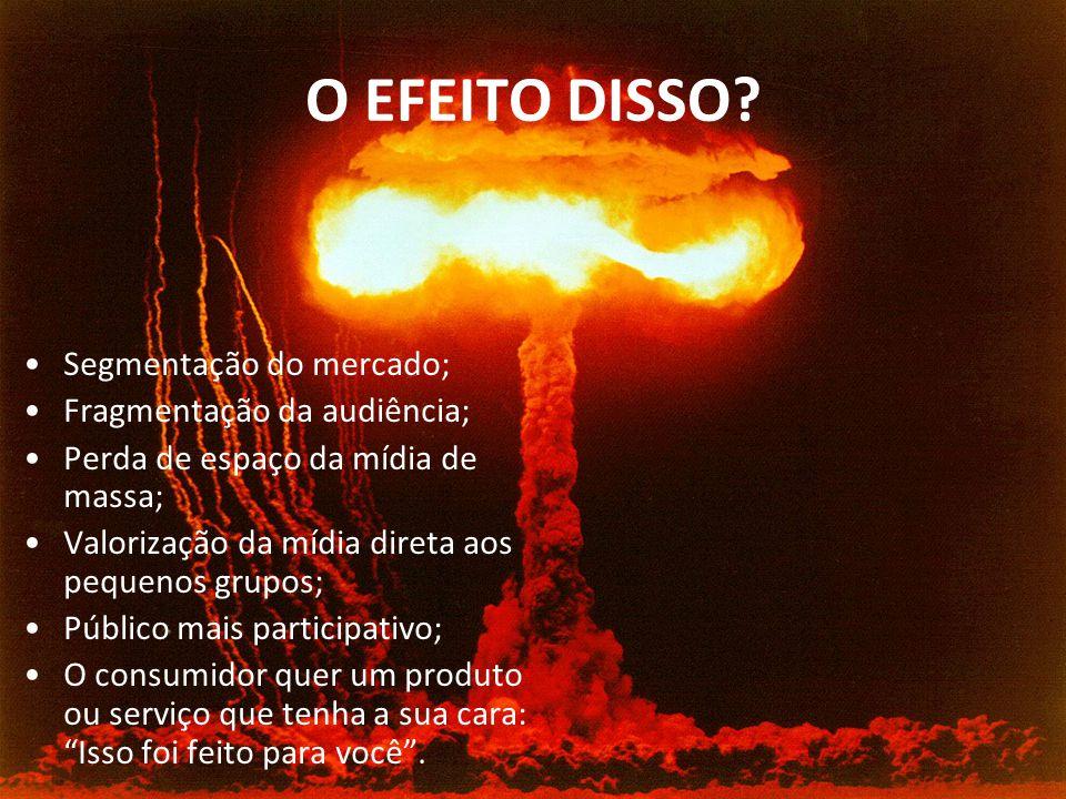O EFEITO DISSO.