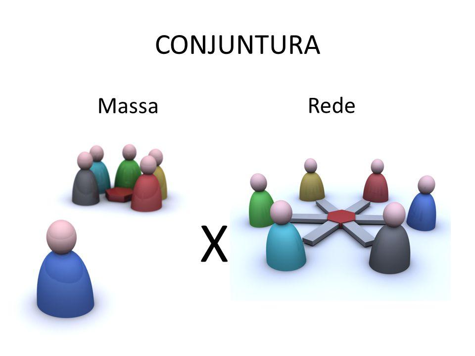 Massa X Rede CONJUNTURA
