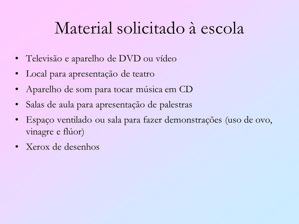 Material solicitado à escola Televisão e aparelho de DVD ou vídeo Local para apresentação de teatro Aparelho de som para tocar música em CD Salas de a