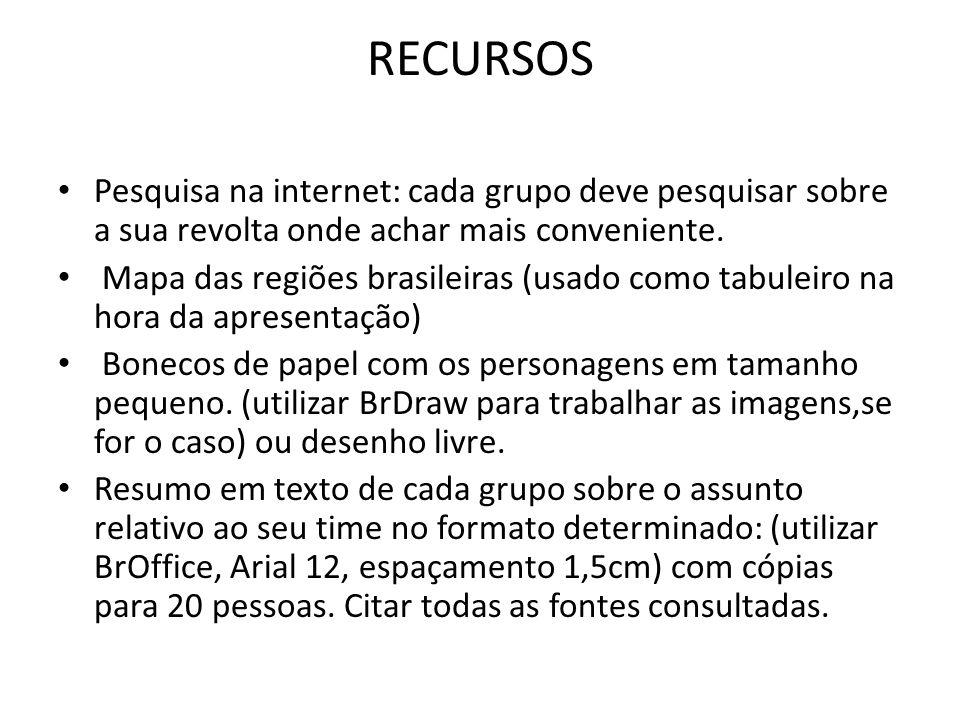 RECURSOS Pesquisa na internet: cada grupo deve pesquisar sobre a sua revolta onde achar mais conveniente. Mapa das regiões brasileiras (usado como tab