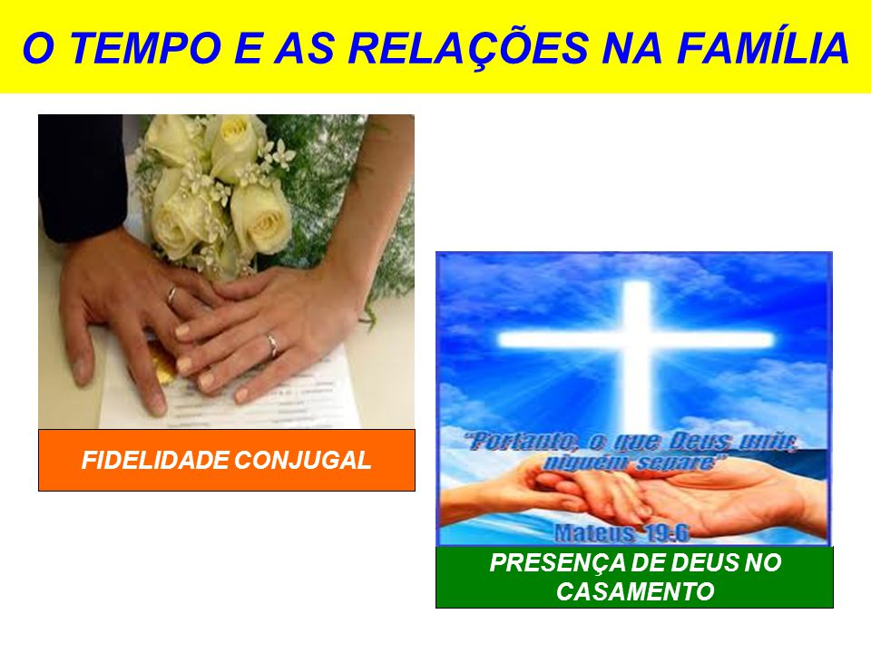 O TEMPO E AS RELAÇÕES NA FAMÍLIA PRESENÇA DE DEUS NO CASAMENTO FIDELIDADE CONJUGAL