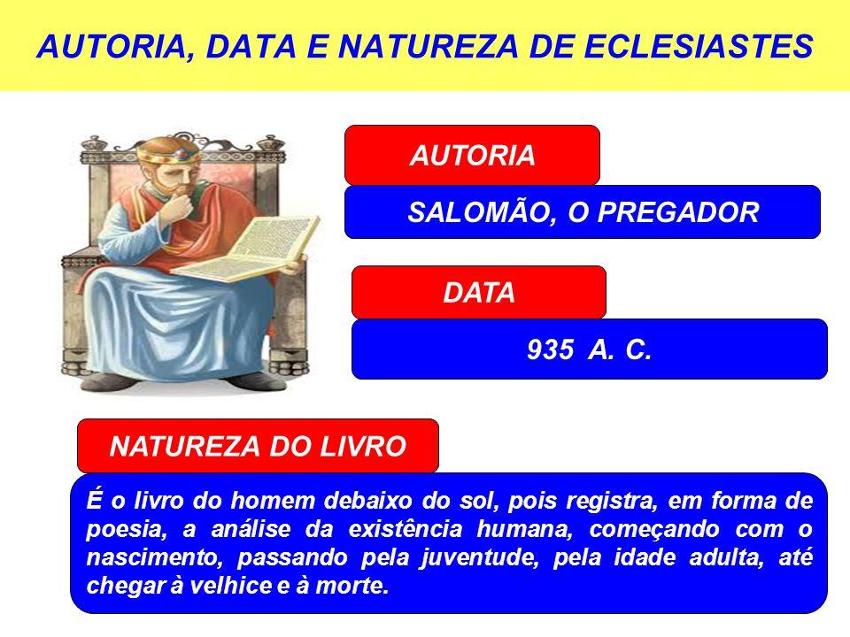 AUTORIA, DATA E NATUREZA DE ECLESIASTES SALOMÃO, O PREGADOR AUTORIA É o livro do homem debaixo do sol, pois registra, em forma de poesia, a análise da