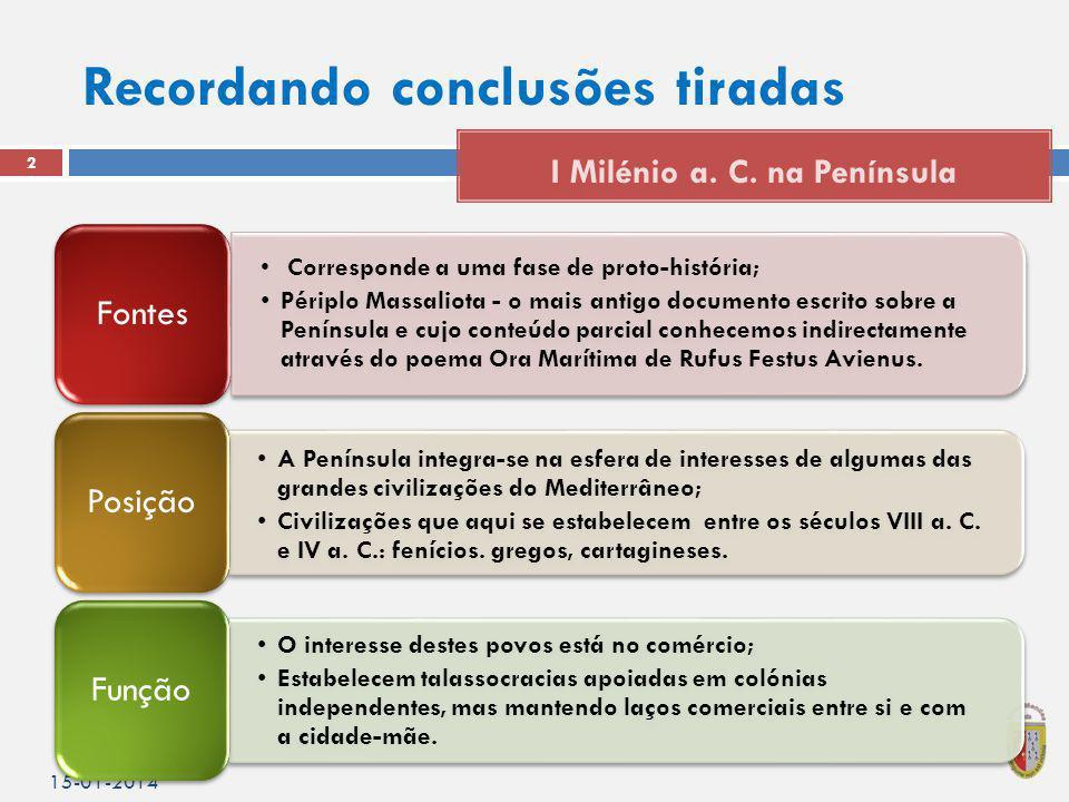 Recordando conclusões tiradas 15-01-2014 2 I Milénio a.