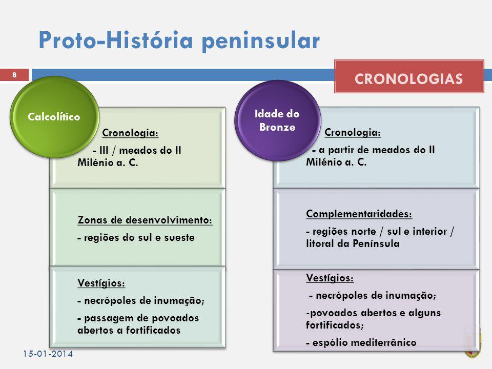 Proto-História peninsular 15-01-2014 8 CRONOLOGIAS Cronologia: - III / meados do II Milénio a.