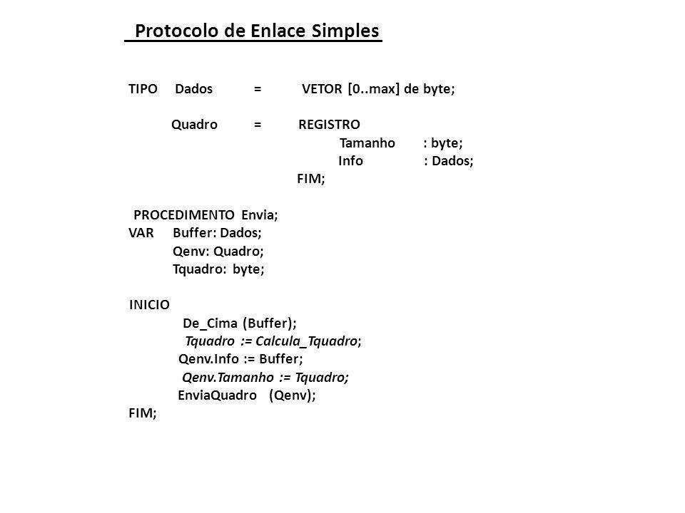 Protocolo de Enlace Simples TIPO Dados = VETOR [0..max] de byte; Quadro = REGISTRO Tamanho : byte; Info : Dados; FIM; PROCEDIMENTO Envia; VAR Buffer: