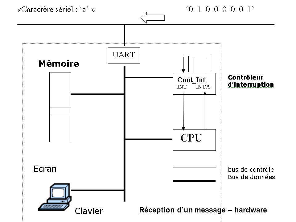 Réception dun message – hardware