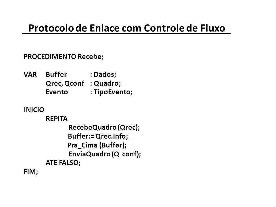 Protocolo de Enlace com Controle de Fluxo PROCEDIMENTO Recebe; VAR Buffer : Dados; Qrec, Qconf : Quadro; Evento : TipoEvento; INICIO REPITA RecebeQuad