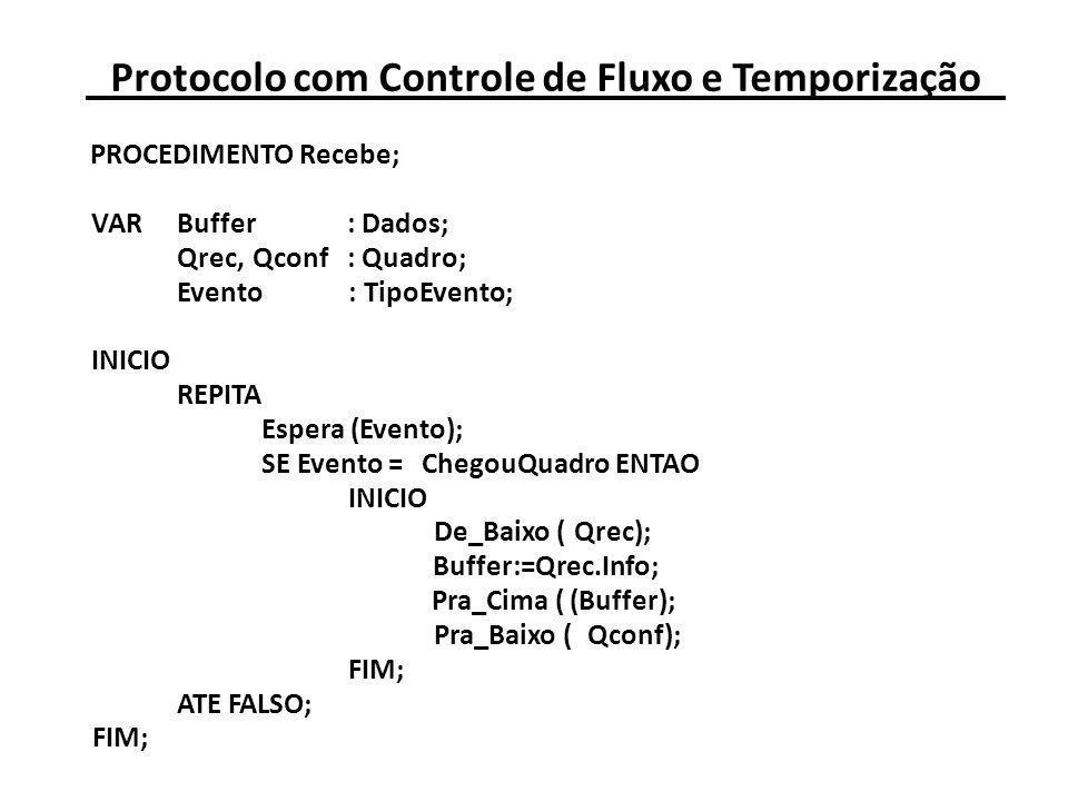 Protocolo com Controle de Fluxo e Temporização PROCEDIMENTO Recebe; VARBuffer: Dados; Qrec,Qconf: Quadro; Evento:TipoEvento; INICIO REPITA Espera (Eve