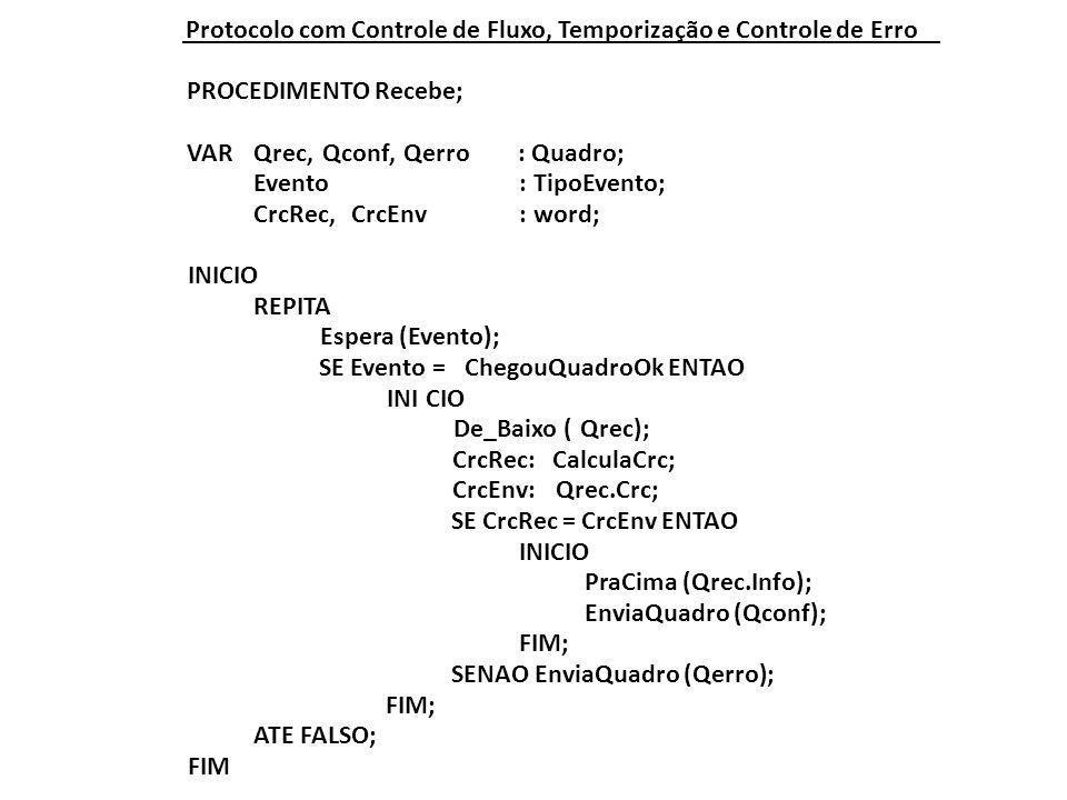 Protocolo com Controle de Fluxo, Temporização e Controle de Erro PROCEDIMENTO Recebe; VARQrec,Qconf,Qerro: Quadro; Evento:TipoEvento; CrcRec,CrcEnv:wo