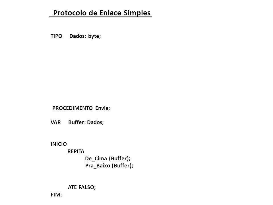 Protocolo de Enlace Simples TIPO Dados: byte; PROCEDIMENTO Envia; VAR Buffer: Dados; INICIO REPITA De_Cima (Buffer); Pra_Baixo (Buffer); ATE FALSO; FI